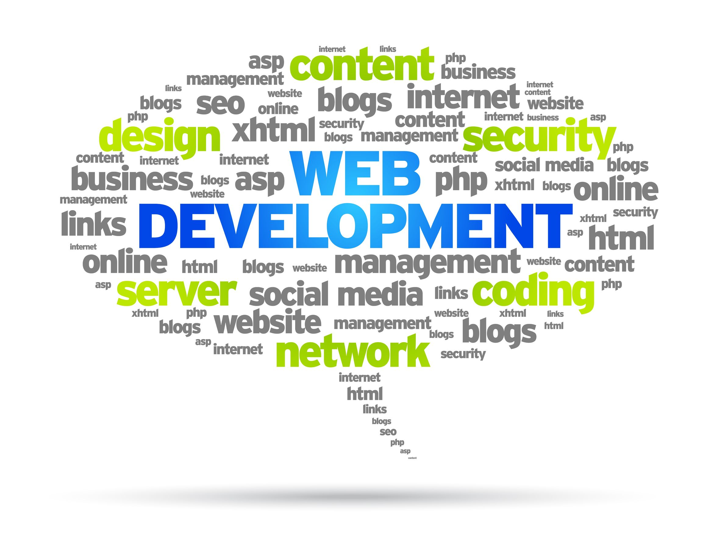 what is web development on the web